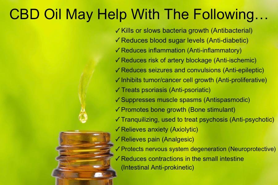 Top Bulk and Wholesale distributor of Cannabidiol Oil